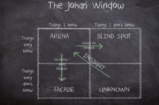 Johari-window-500